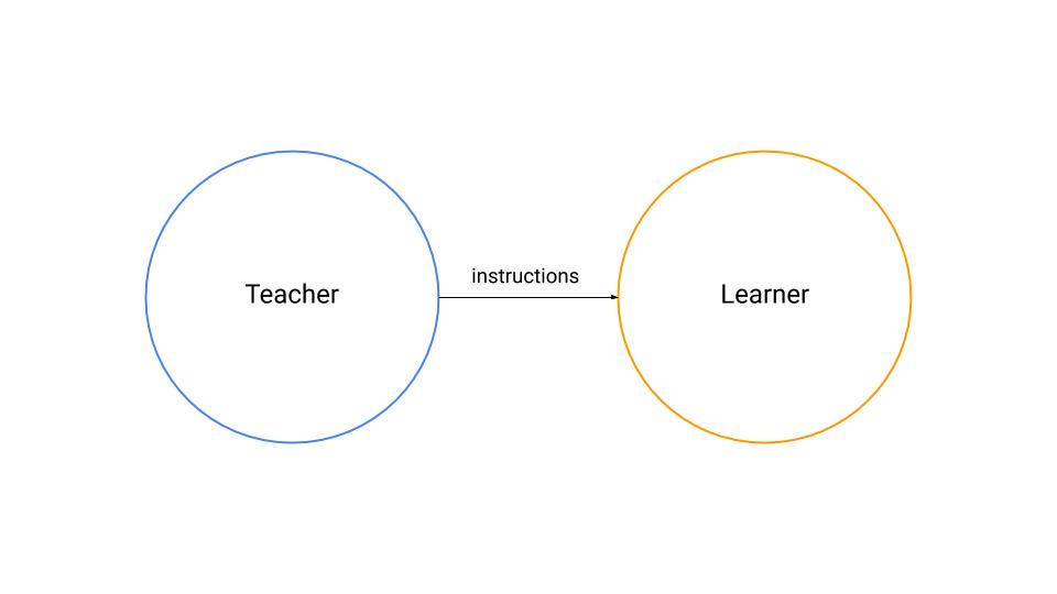 teacher_learner